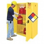 Double Wall Fire Safety Cabinet